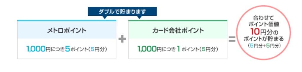 f:id:donguri-Genie:20200118174403j:image