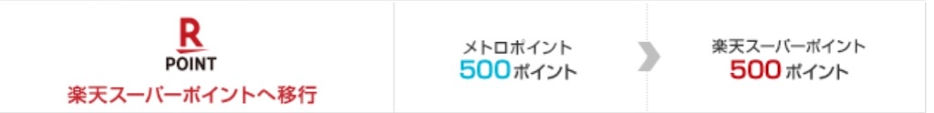 f:id:donguri-Genie:20200118175109j:image