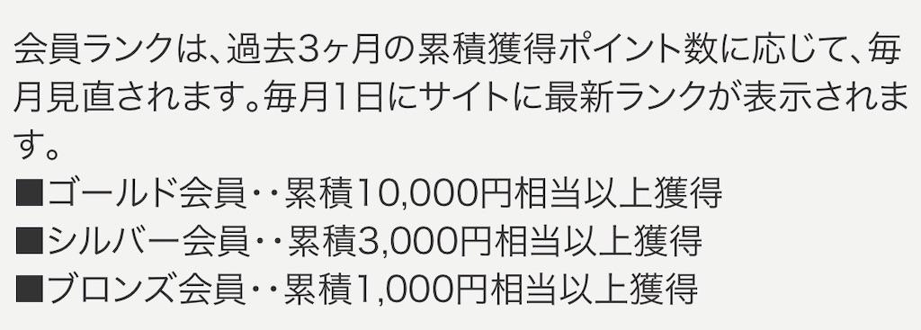 f:id:donguri-Genie:20200122080750j:image