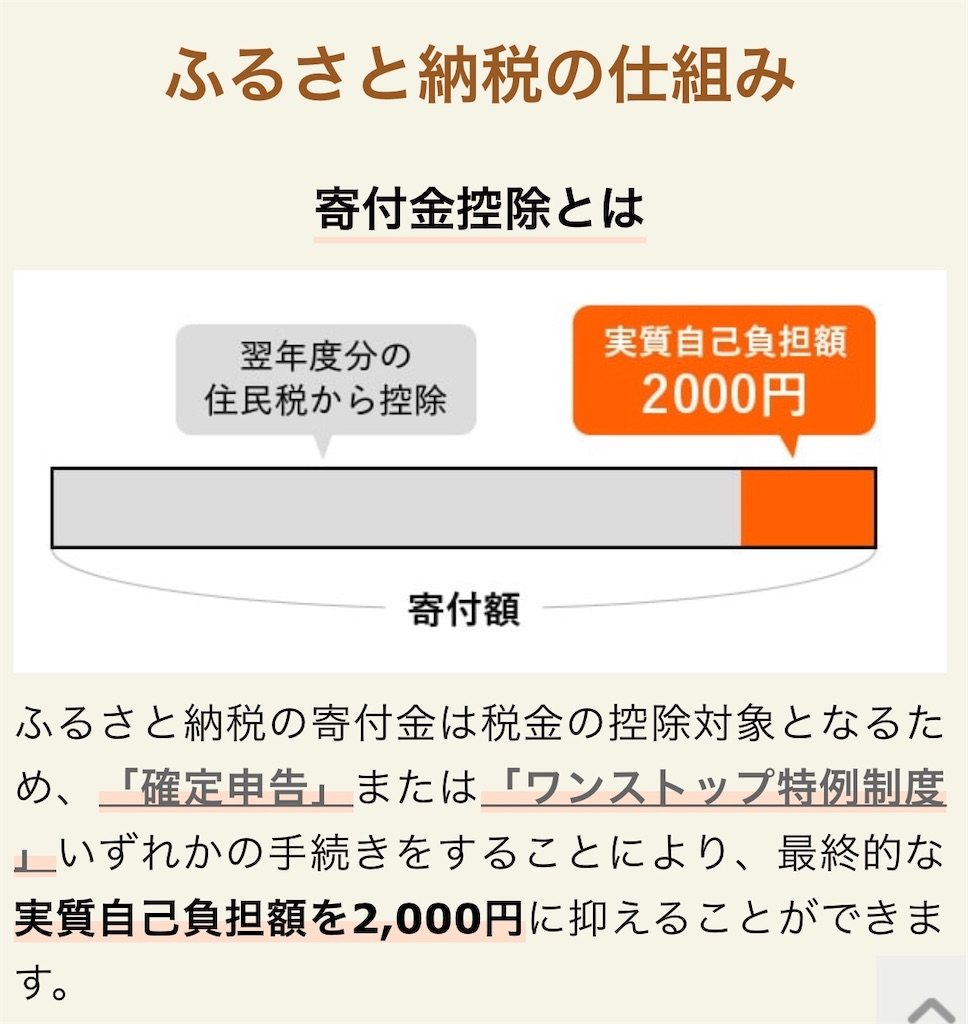 f:id:donguri-Genie:20200201142918j:image