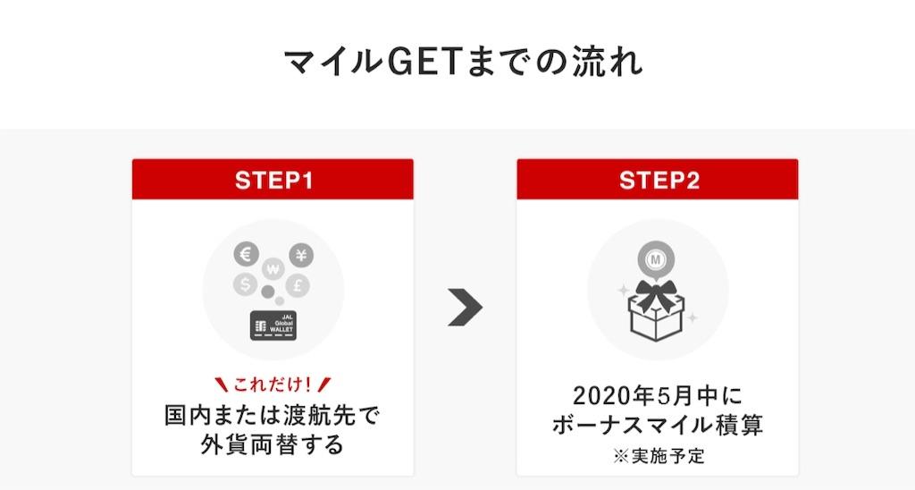 f:id:donguri-Genie:20200225205845j:image