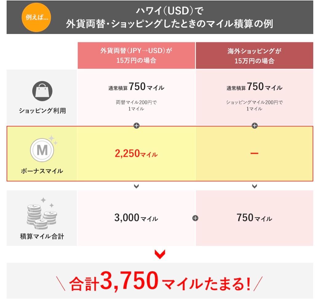 f:id:donguri-Genie:20200225205854j:image
