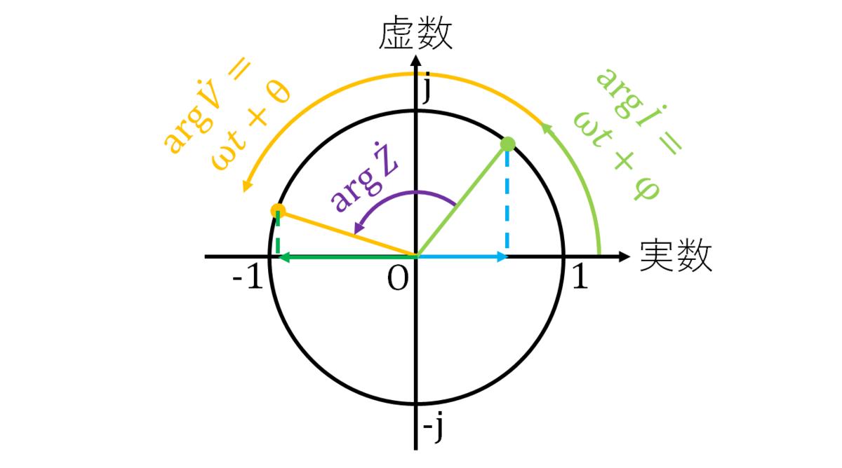 f:id:donguri0912:20210609003441p:plain
