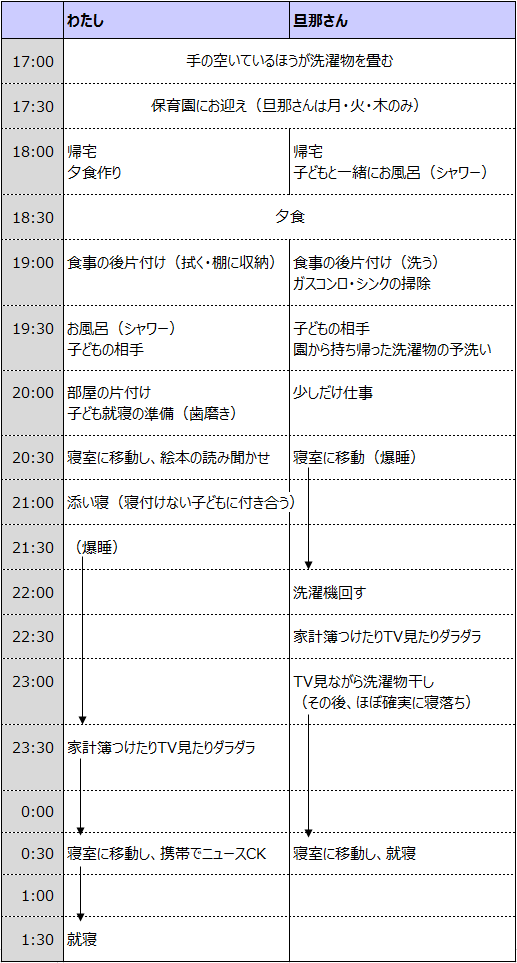f:id:donguri_1:20200624163145p:plain