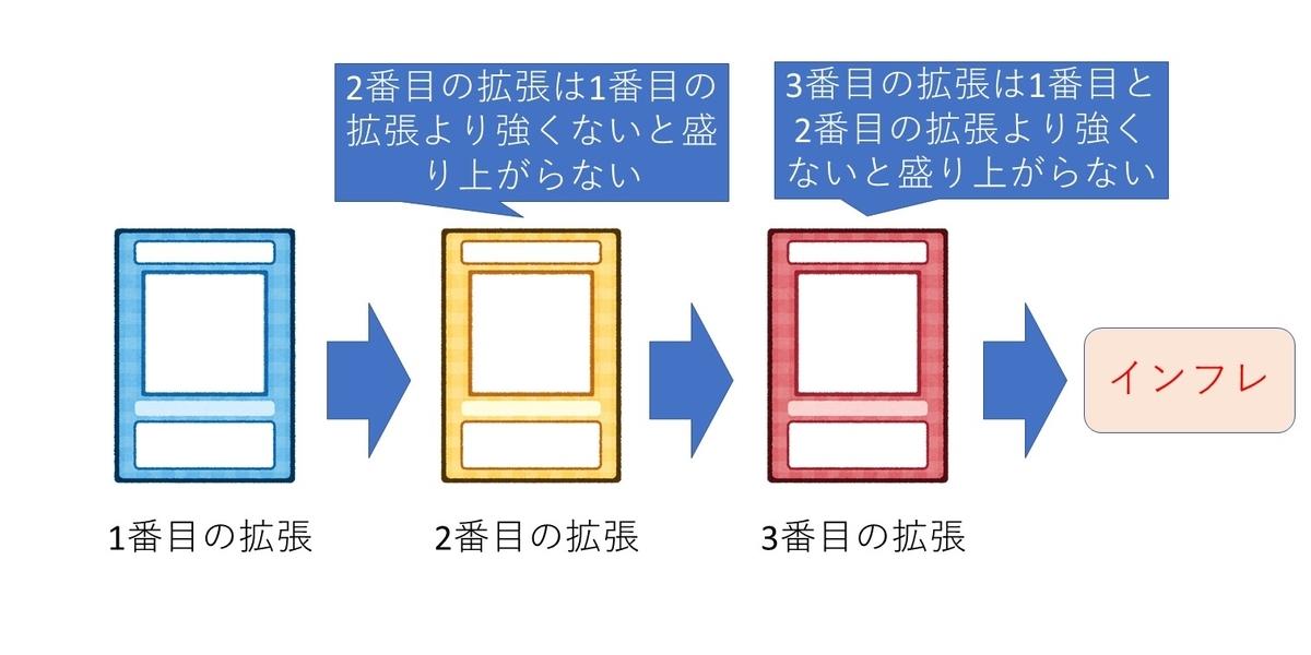 f:id:doordoor-hs:20191004222955j:plain