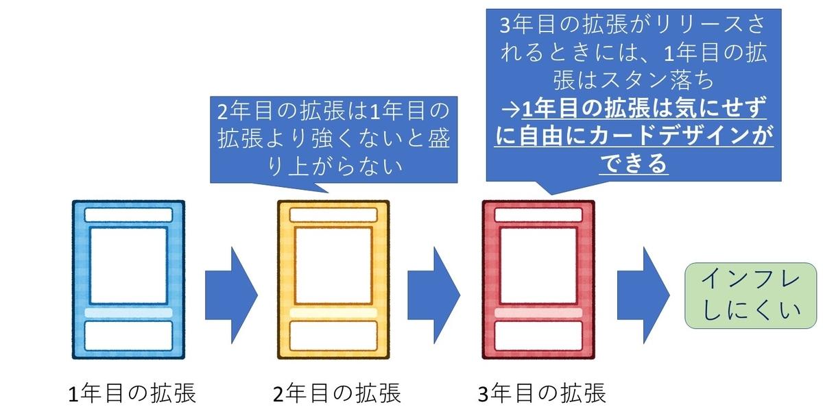 f:id:doordoor-hs:20191004223023j:plain