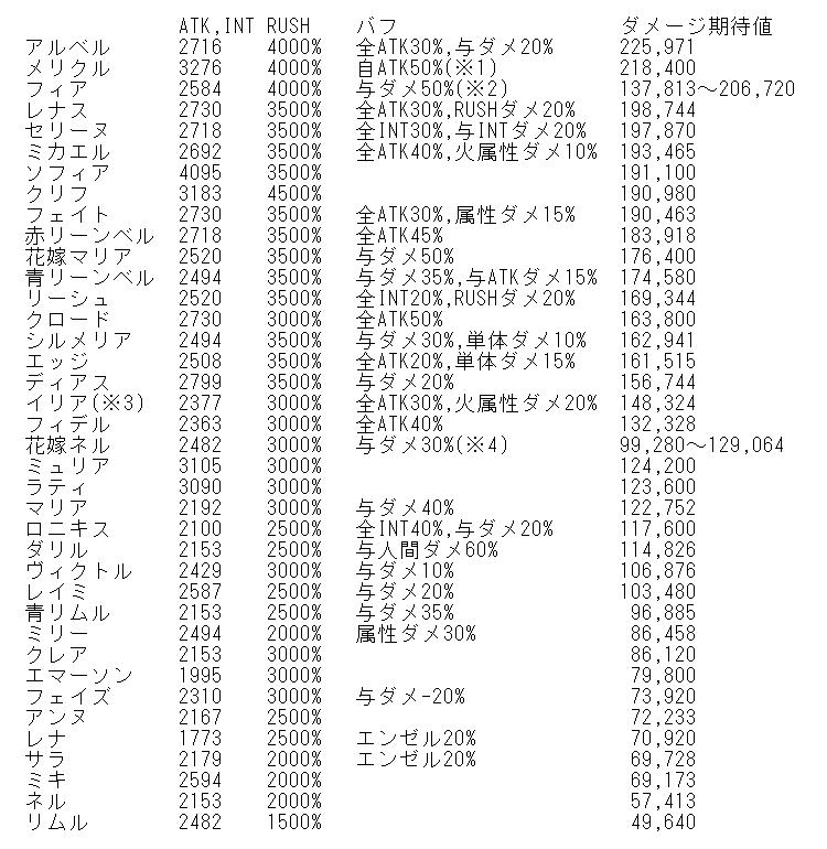 f:id:dopperuiks:20170608205949p:plain