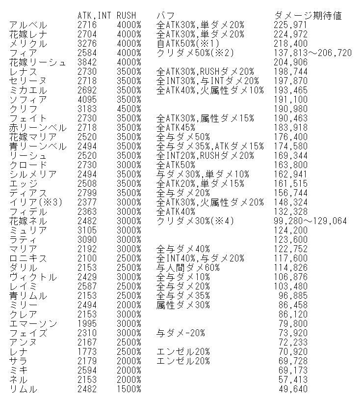 f:id:dopperuiks:20170621193559p:plain