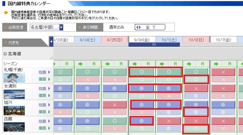 北海道の特典航空券