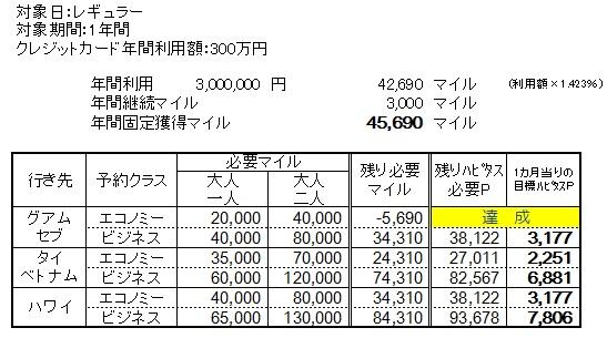 300万円1年の場合