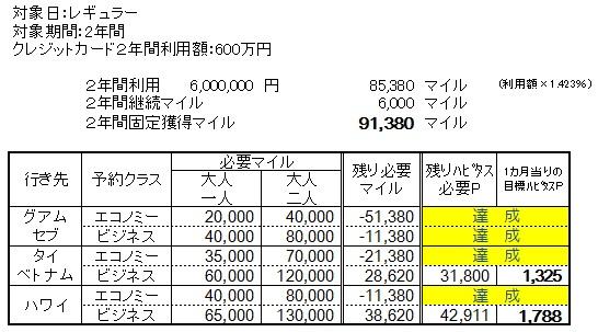 300万円2年の場合