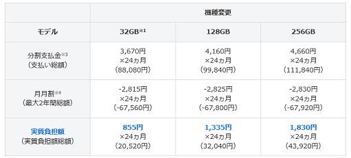 iphone7の機種変更