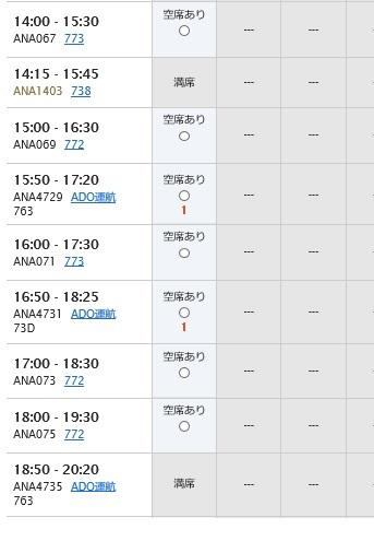 特典航空券の残席数