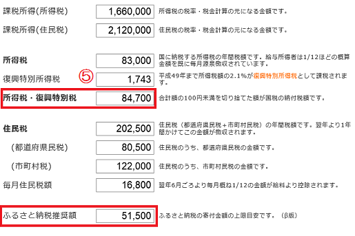 源泉徴収票ふるさと納税確認方法