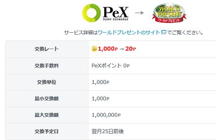 PeXワールドポイント移行
