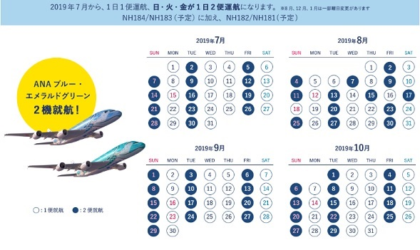 ANAA380予約特典航空券