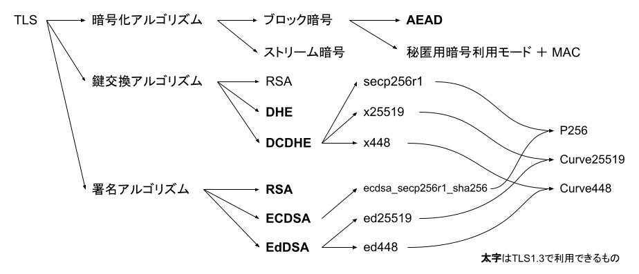 f:id:dorapon2000:20210406001145p:plain
