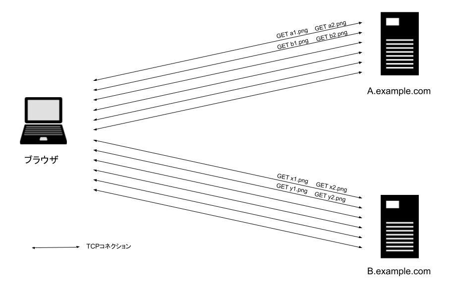 f:id:dorapon2000:20210411135230j:plain