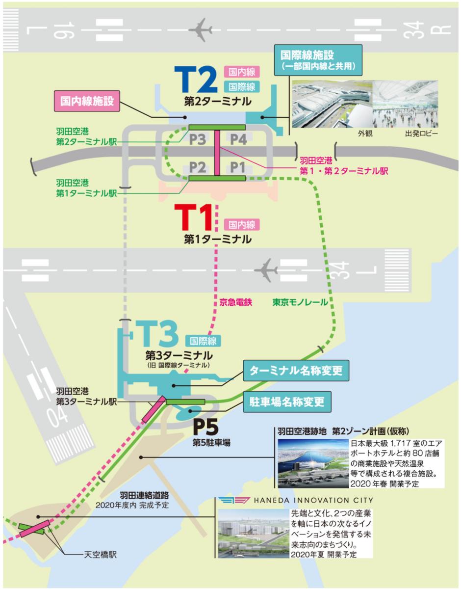 駅 羽田 三 空港 第 ターミナル 京急、羽田空港第3ターミナル駅メロ「パプリカ」に
