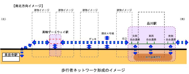 f:id:dorattara:20200119024820p:plain