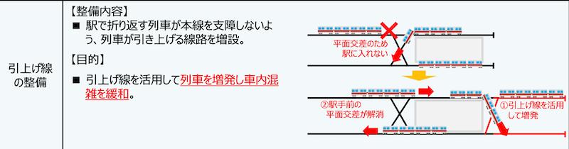 f:id:dorattara:20200121082102p:plain
