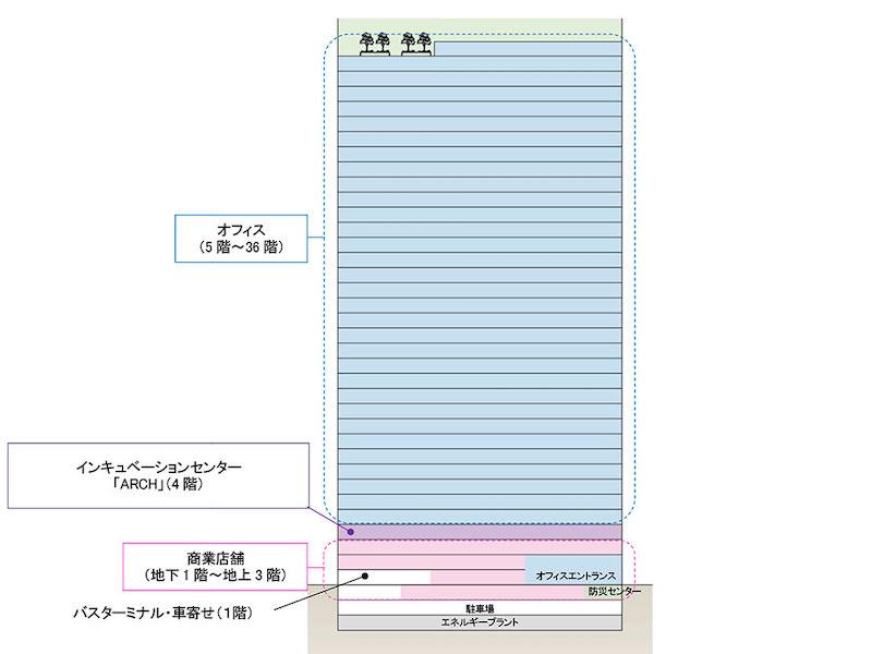 f:id:dorattara:20200121171219j:plain