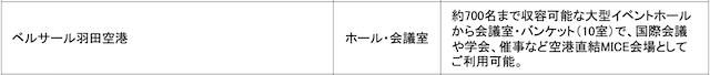 f:id:dorattara:20200228084446p:plain