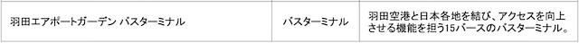 f:id:dorattara:20200228084532p:plain