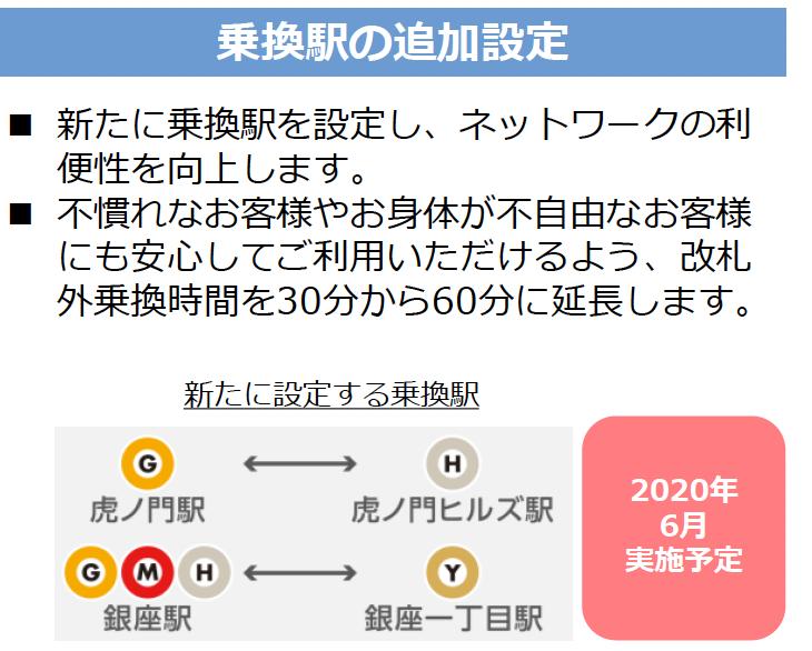 f:id:dorattara:20200326043450p:plain