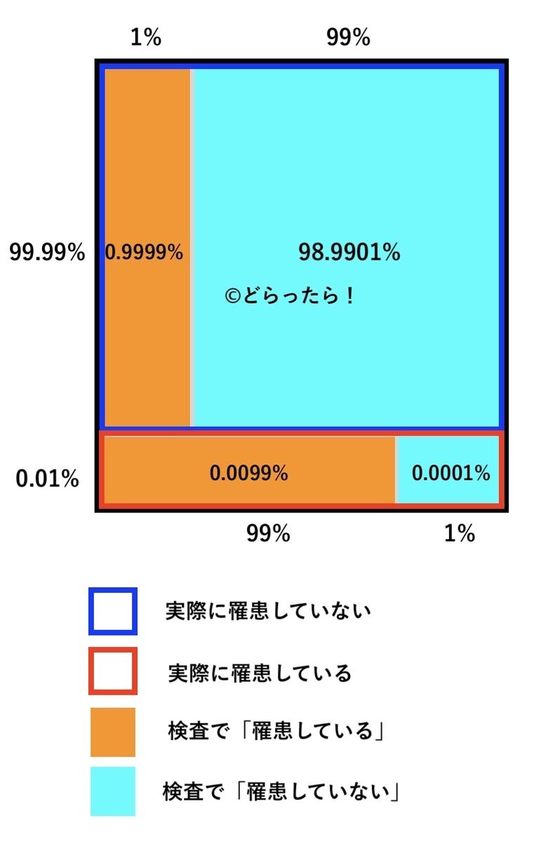 f:id:dorattara:20200404135813j:plain
