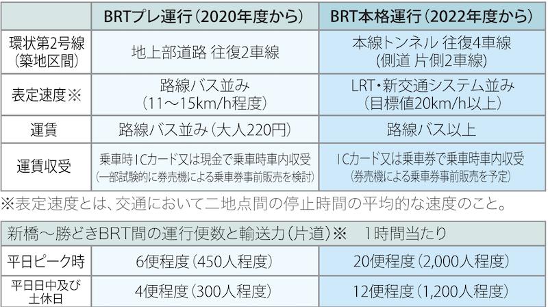 f:id:dorattara:20200602101433p:plain