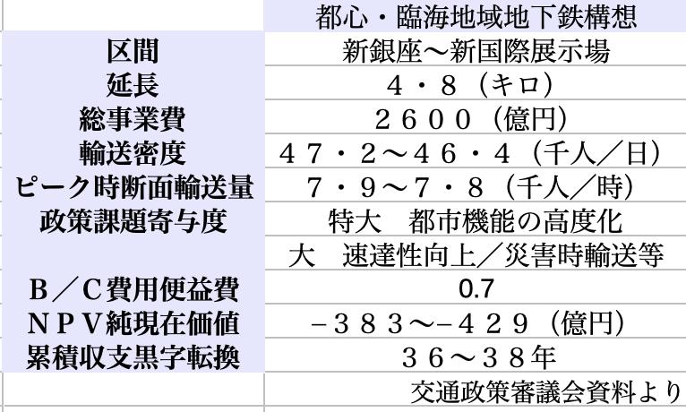 f:id:dorattara:20200828084841p:plain