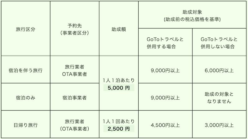 f:id:dorattara:20201023145116p:plain