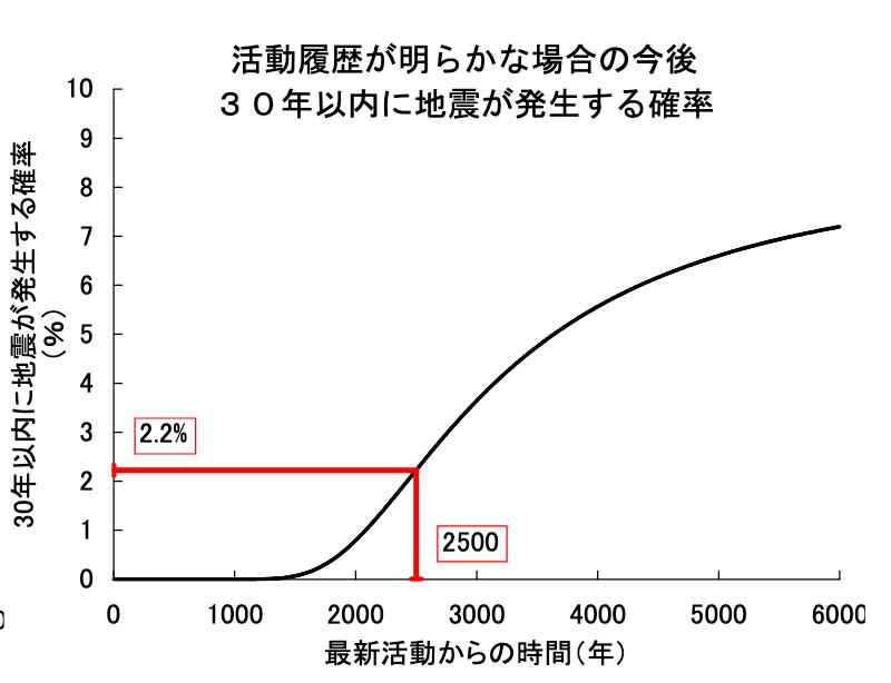 f:id:dorattara:20201116120855p:plain