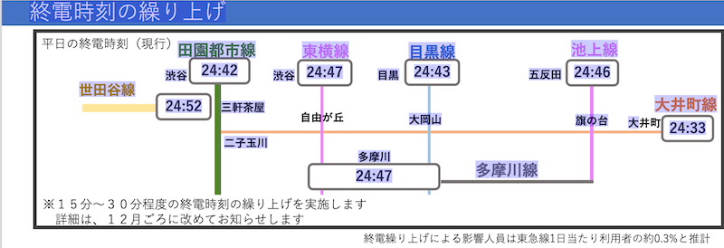 f:id:dorattara:20201120074128p:plain