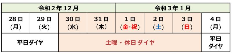 f:id:dorattara:20201215052808p:plain