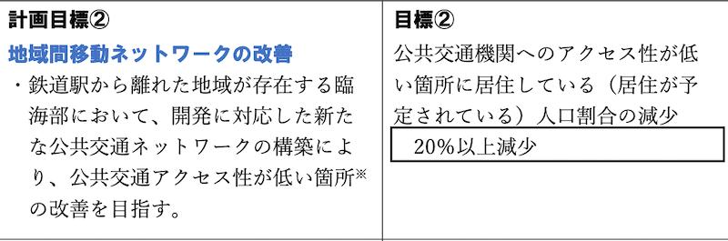 f:id:dorattara:20210103182010p:plain