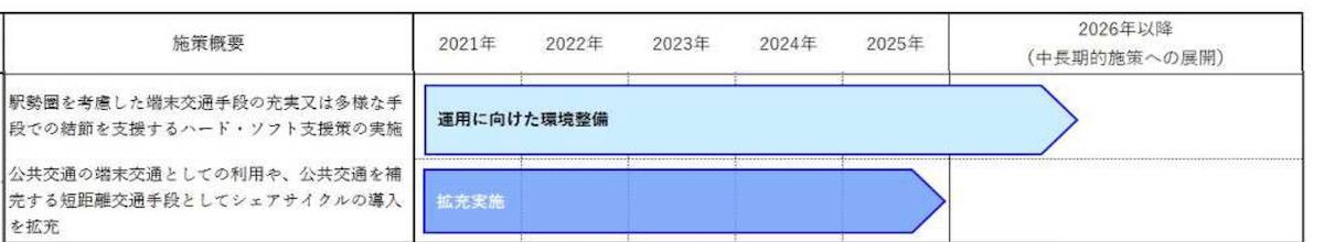 f:id:dorattara:20210106100644j:plain