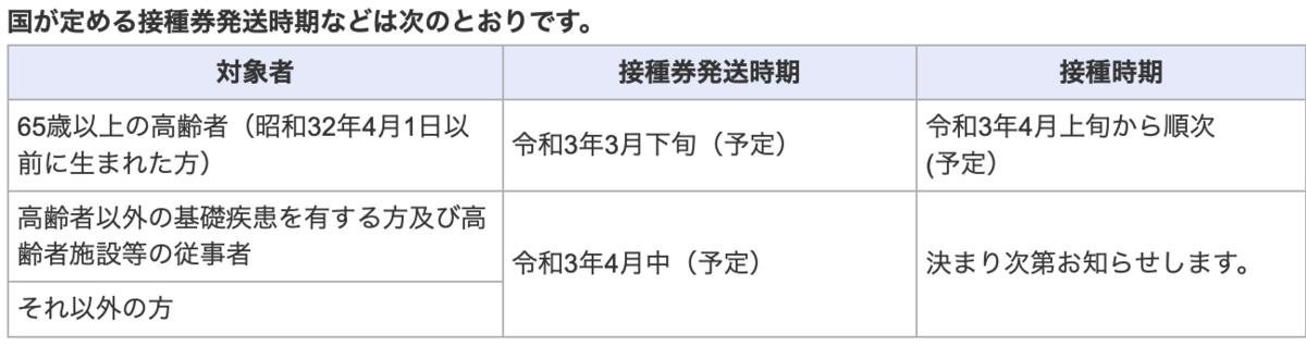 f:id:dorattara:20210218191501p:plain