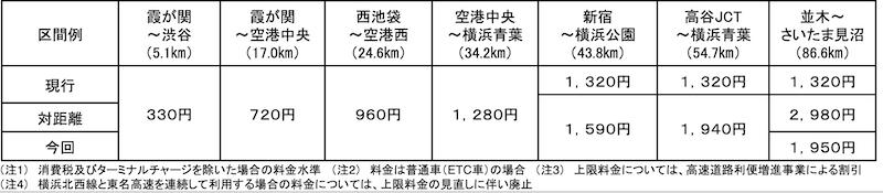 f:id:dorattara:20210313095251p:plain