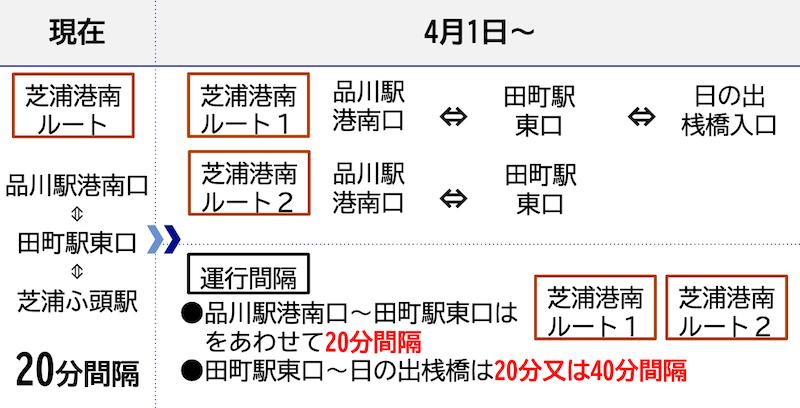 f:id:dorattara:20210321212230p:plain