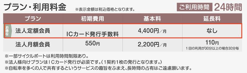 f:id:dorattara:20210401150043p:plain