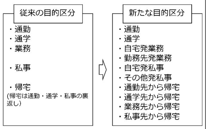 f:id:dorattara:20210613184244p:plain