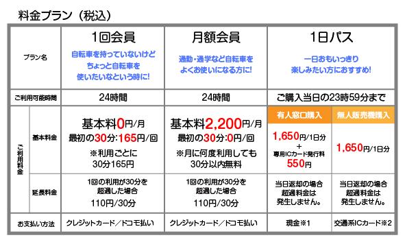f:id:dorattara:20210825061159p:plain