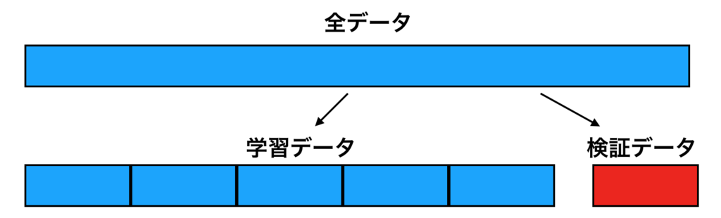 f:id:doreikaiho:20190201173653p:plain:w400