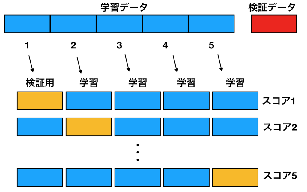 f:id:doreikaiho:20190201173747p:plain:w400