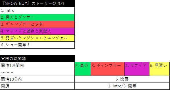 f:id:dorian91:20210723183216p:plain