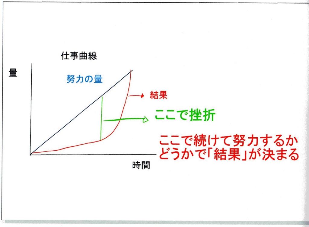 f:id:doriashi19:20161123203102j:plain