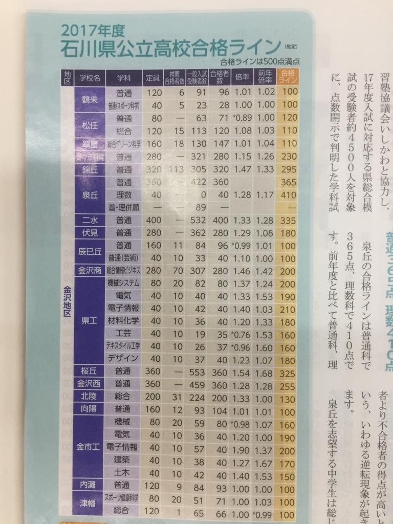f:id:doriashi19:20170705205042j:plain
