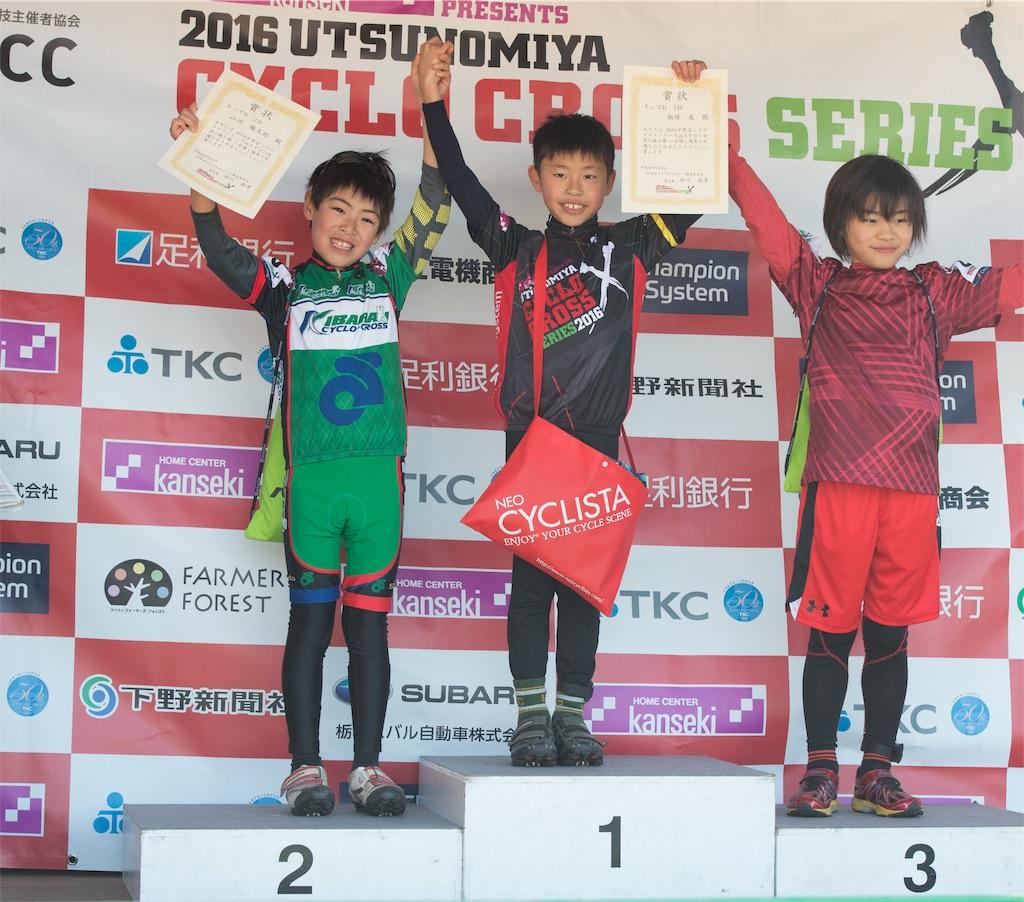 f:id:dorokid-tsukuba:20170214085747j:image
